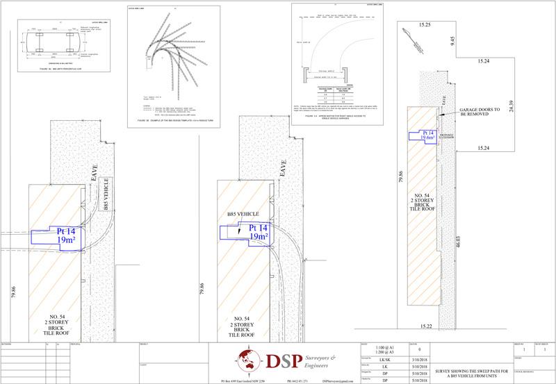 DSP Site Survey Analysis